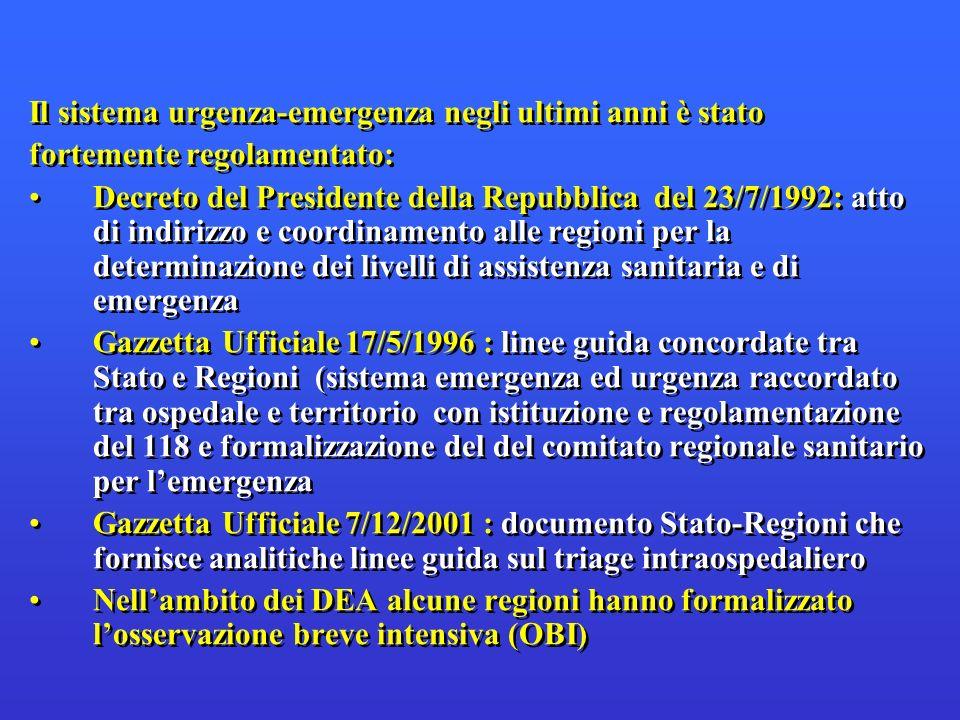 Il sistema urgenza-emergenza negli ultimi anni è stato fortemente regolamentato: Decreto del Presidente della Repubblica del 23/7/1992: atto di indiri