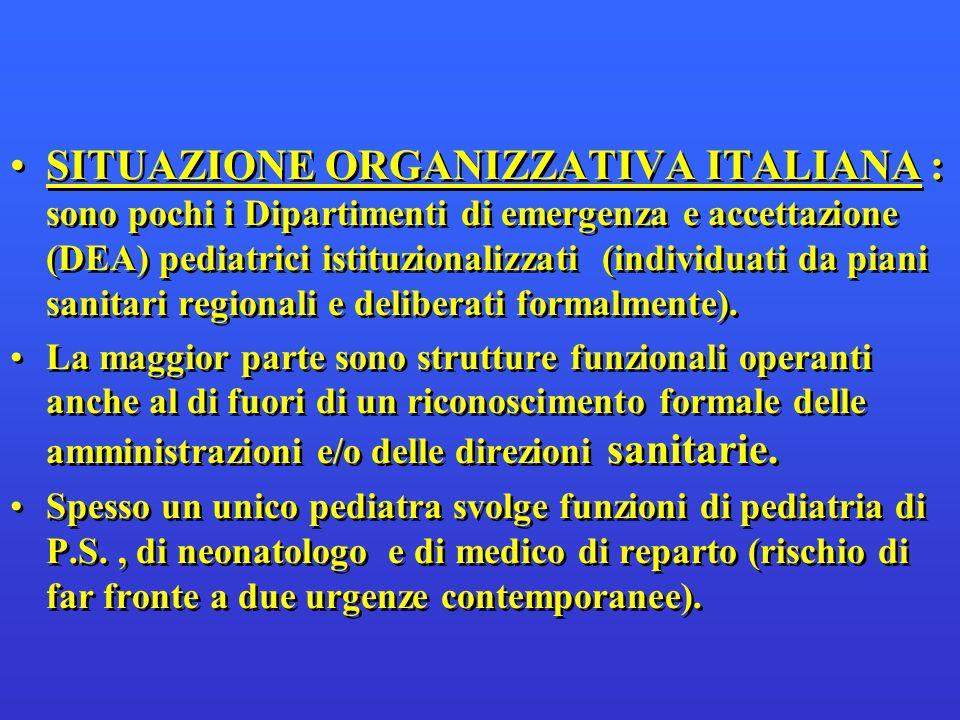 SITUAZIONE ORGANIZZATIVA ITALIANA : sono pochi i Dipartimenti di emergenza e accettazione (DEA) pediatrici istituzionalizzati (individuati da piani sa