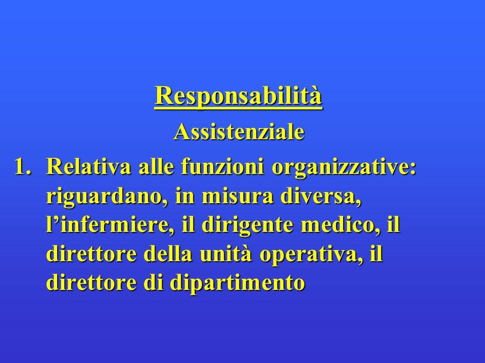 ResponsabilitàAssistenziale 1.Relativa alle funzioni organizzative: riguardano, in misura diversa, linfermiere, il dirigente medico, il direttore dell