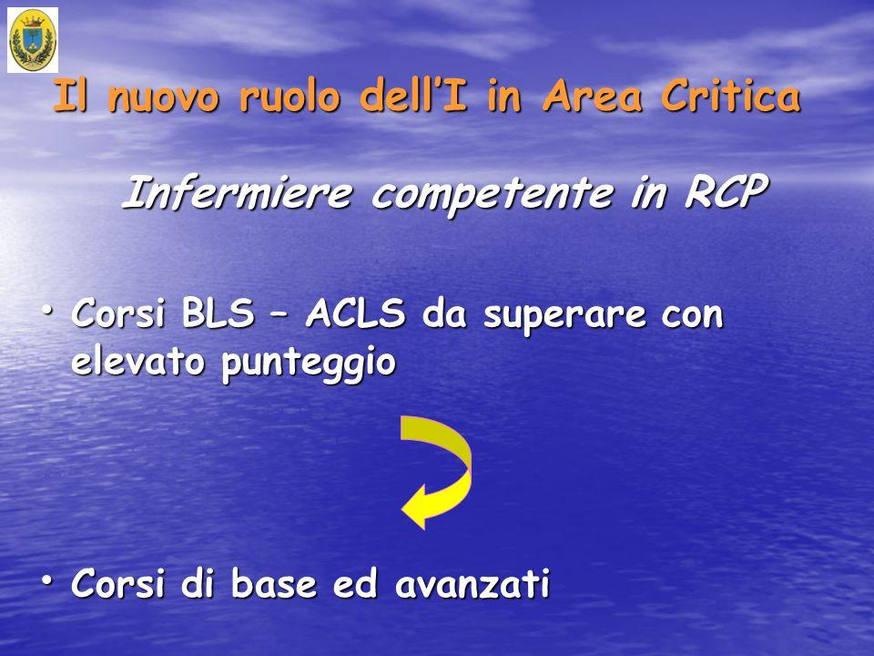 Il nuovo ruolo dellI in Area Critica Infermiere competente in RCP Corsi BLS – ACLS da superare con elevato punteggio Corsi BLS – ACLS da superare con