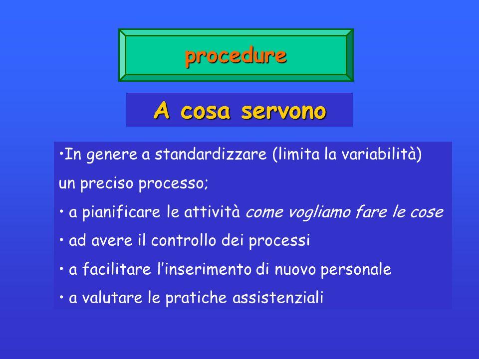 procedure A cosa servono In genere a standardizzare (limita la variabilità) un preciso processo; a pianificare le attività come vogliamo fare le cose