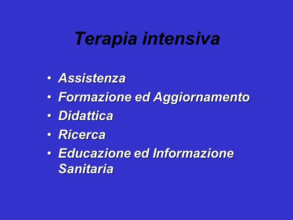 Terapia intensiva AssistenzaAssistenza Formazione ed AggiornamentoFormazione ed Aggiornamento DidatticaDidattica RicercaRicerca Educazione ed Informaz