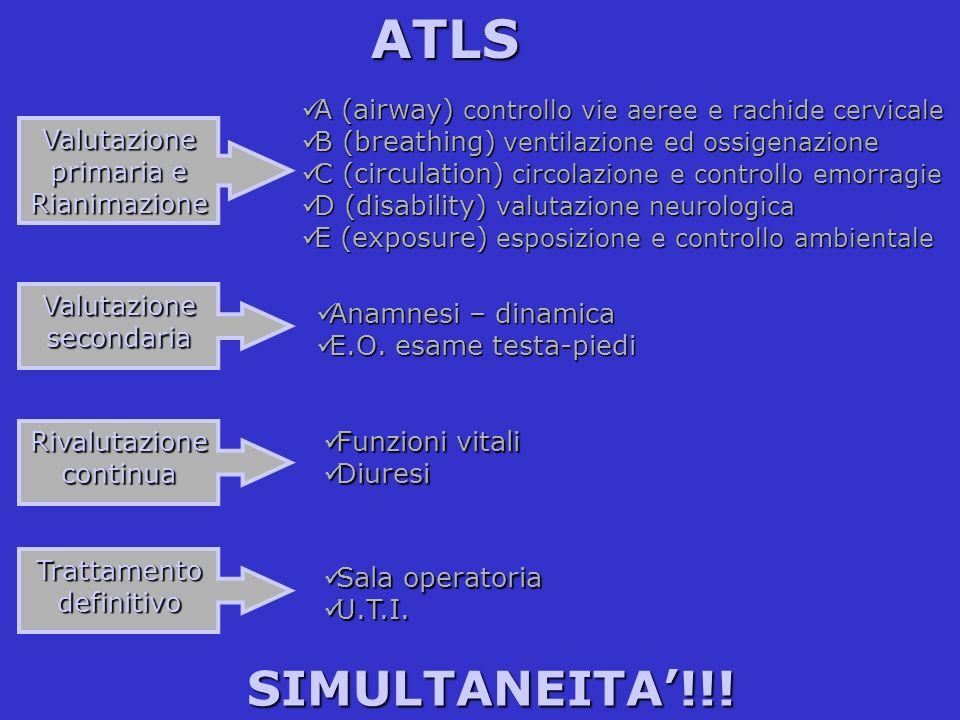 ATLS Valutazione primaria e Rianimazione Rivalutazione continua Valutazione secondaria Trattamento definitivo A (airway) controllo vie aeree e rachide