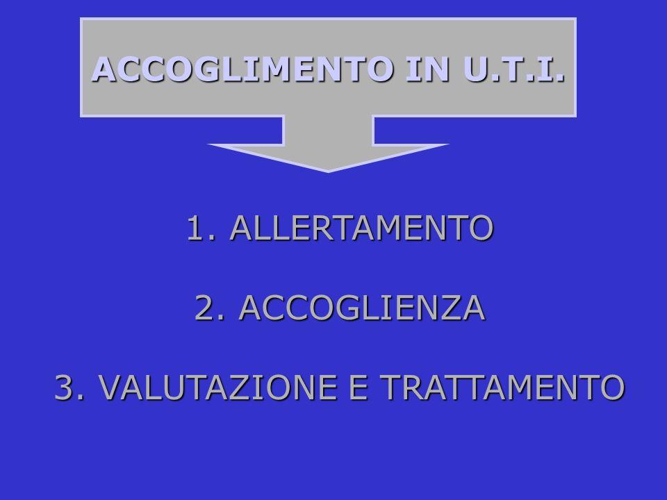 1. ALLERTAMENTO 2. ACCOGLIENZA 2. ACCOGLIENZA 3. VALUTAZIONE E TRATTAMENTO 3. VALUTAZIONE E TRATTAMENTO ACCOGLIMENTO IN U.T.I.