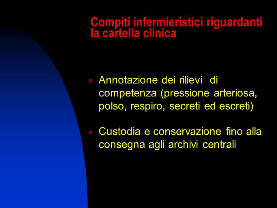 Compiti infermieristici riguardanti la cartella clinica Annotazione dei rilievi di competenza (pressione arteriosa, polso, respiro, secreti ed escreti