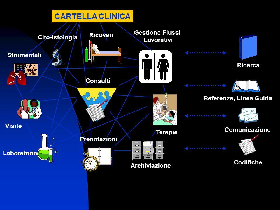 LA CHIAREZZA: È del tutto necessaria se si considera che la cartella clinica è l unica fonte di informazioni reciproche tra i diversi componenti il team professionale