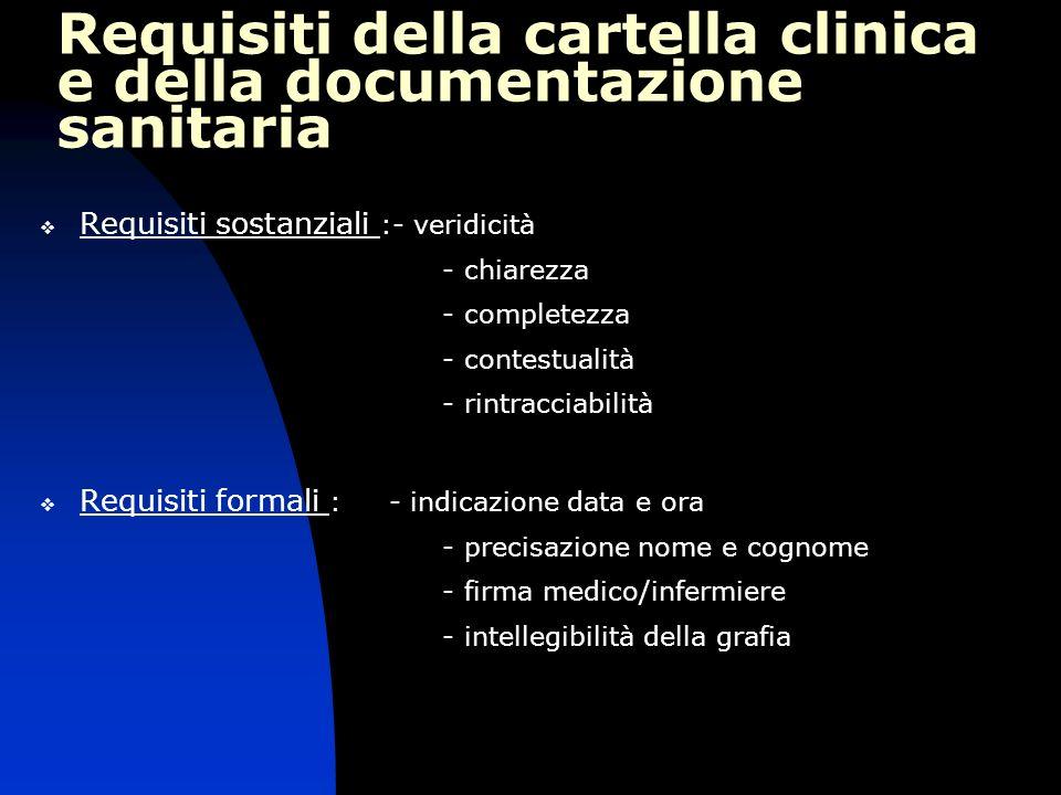 Requisiti della cartella clinica e della documentazione sanitaria Requisiti sostanziali :- veridicità - chiarezza - completezza - contestualità - rint