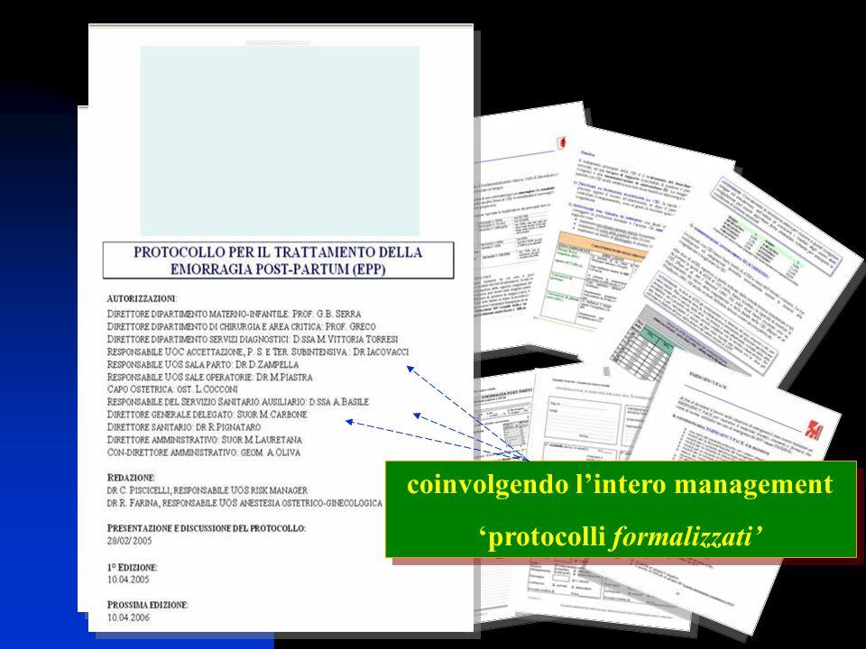 coinvolgendo lintero management protocolli formalizzati coinvolgendo lintero management protocolli formalizzati