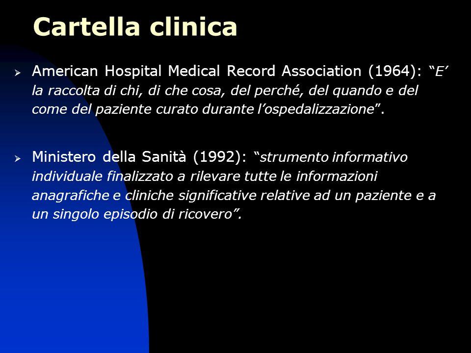 Cartella clinica American Hospital Medical Record Association (1964):E la raccolta di chi, di che cosa, del perché, del quando e del come del paziente