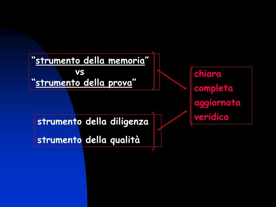 strumento della memoria vs strumento della prova strumento della diligenza strumento della qualità chiara completa aggiornata veridica