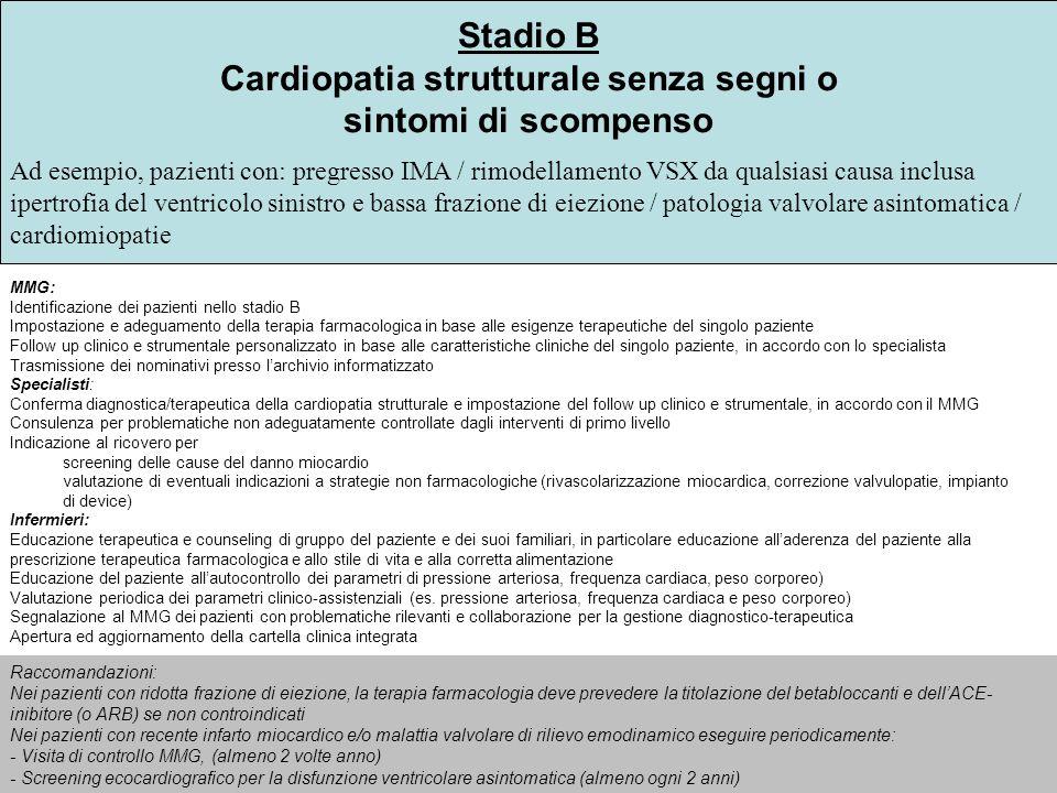 Stadio B Cardiopatia strutturale senza segni o sintomi di scompenso Ad esempio, pazienti con: pregresso IMA / rimodellamento VSX da qualsiasi causa in