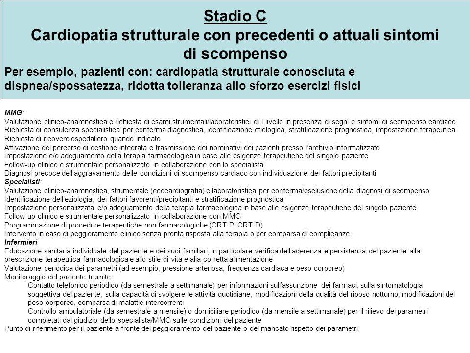 Stadio C Cardiopatia strutturale con precedenti o attuali sintomi di scompenso MMG: Valutazione clinico-anamnestica e richiesta di esami strumentali/l