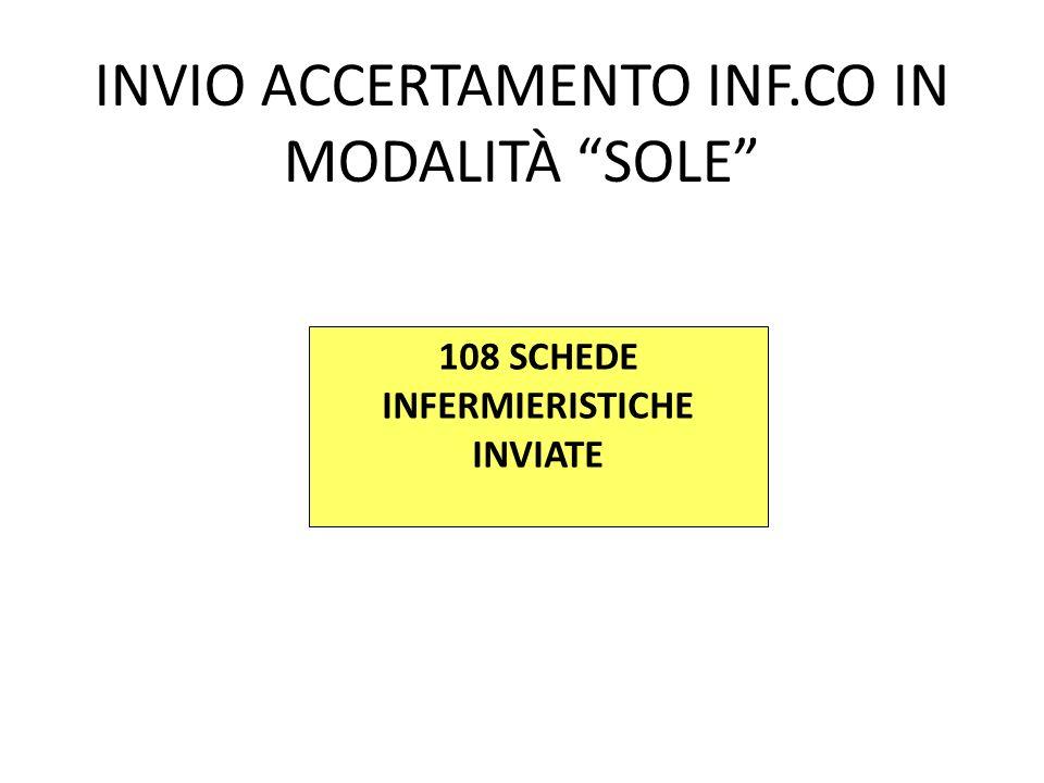 INVIO ACCERTAMENTO INF.CO IN MODALITÀ SOLE 108 SCHEDE INFERMIERISTICHE INVIATE