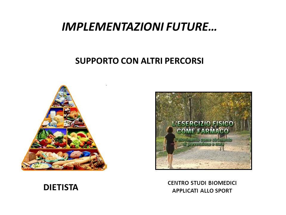 IMPLEMENTAZIONI FUTURE… SUPPORTO CON ALTRI PERCORSI DIETISTA CENTRO STUDI BIOMEDICI APPLICATI ALLO SPORT