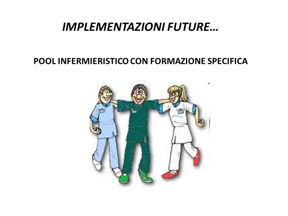 IMPLEMENTAZIONI FUTURE… POOL INFERMIERISTICO CON FORMAZIONE SPECIFICA