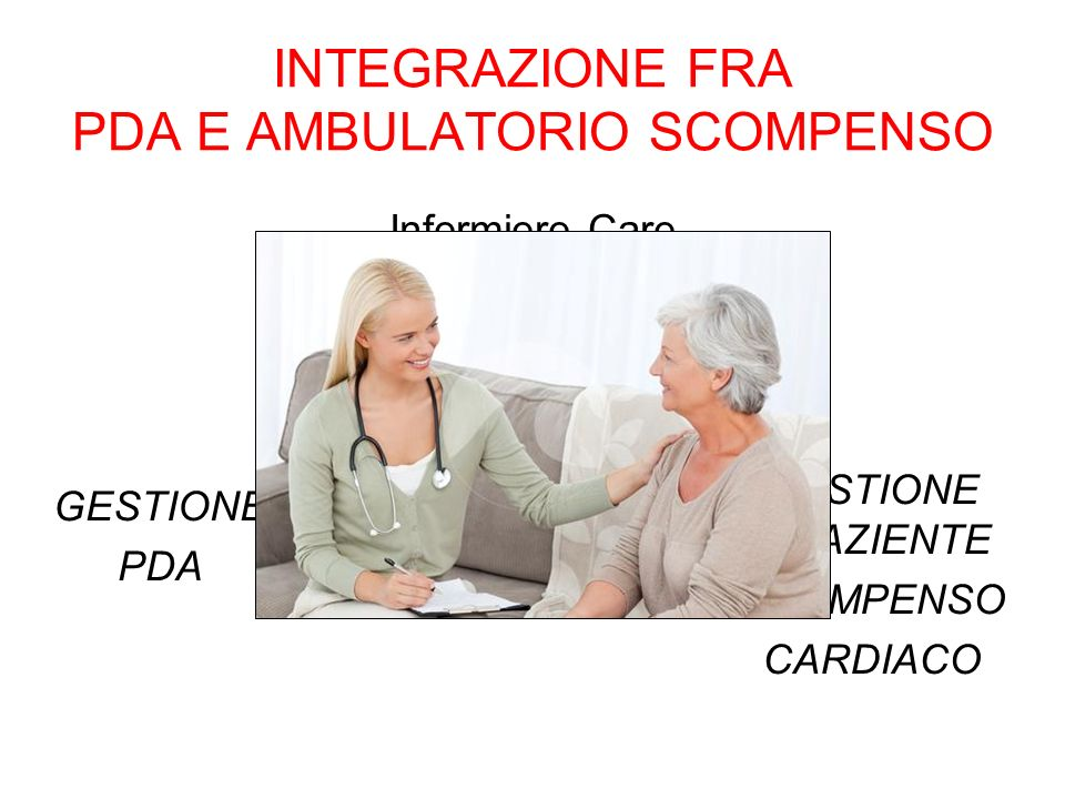 INTEGRAZIONE FRA PDA E AMBULATORIO SCOMPENSO Infermiere Care manager GESTIONE PDA GESTIONE PAZIENTE SCOMPENSO CARDIACO