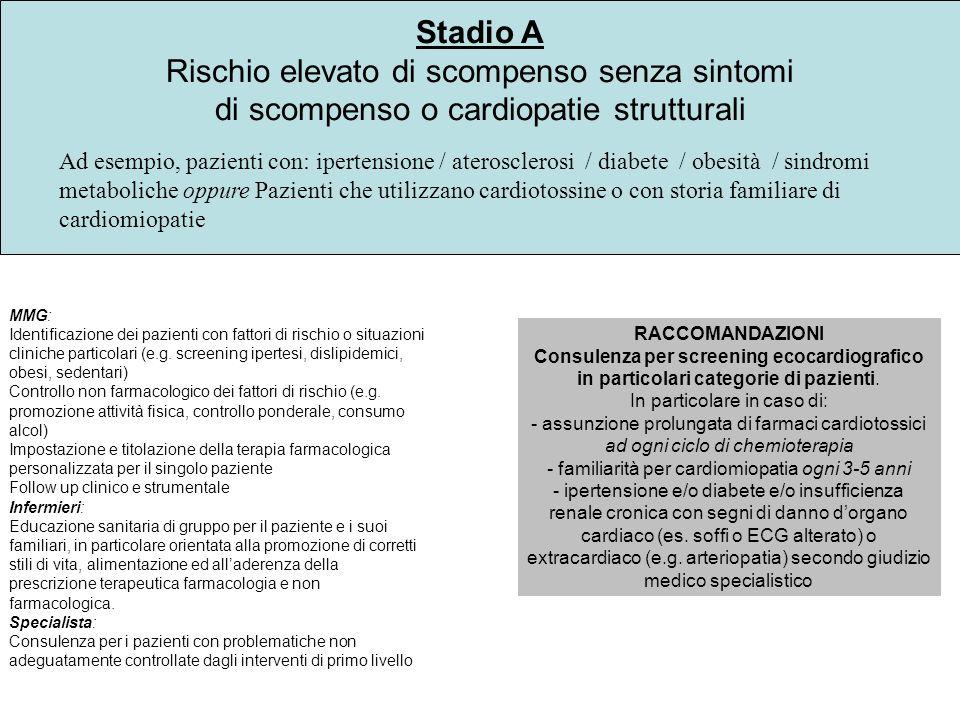 Stadio A Rischio elevato di scompenso senza sintomi di scompenso o cardiopatie strutturali Ad esempio, pazienti con: ipertensione / aterosclerosi / di