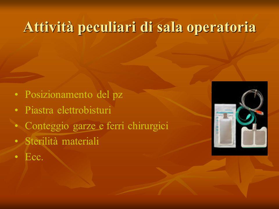 Attività peculiari di sala operatoria Posizionamento del pz Piastra elettrobisturi Conteggio garze e ferri chirurgici Sterilità materiali Ecc.