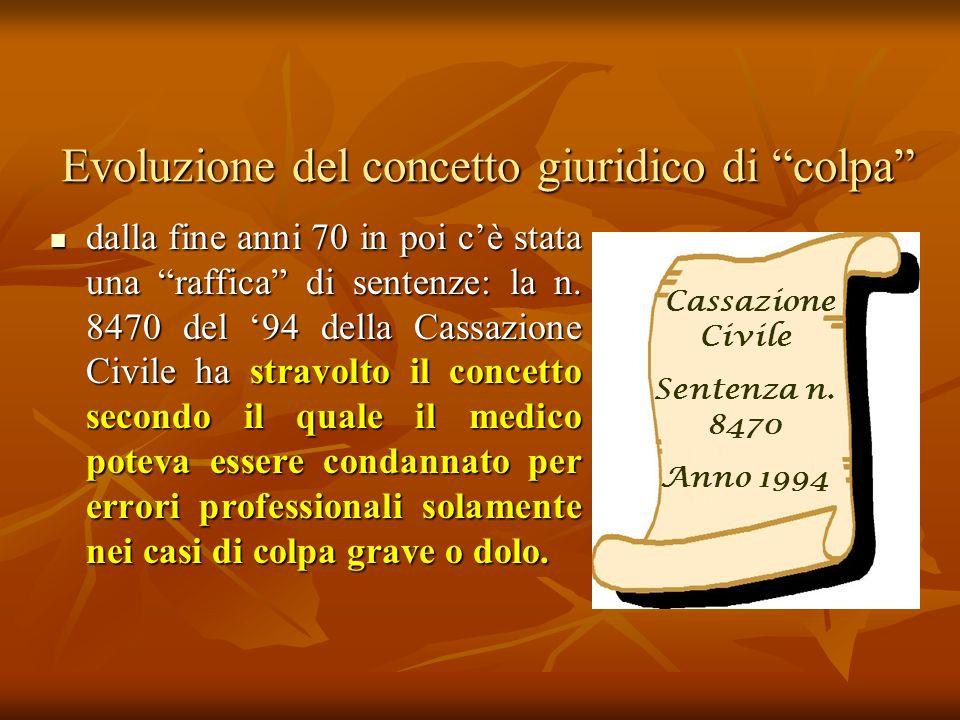 Evoluzione del concetto giuridico di colpa dalla fine anni 70 in poi cè stata una raffica di sentenze: la n. 8470 del 94 della Cassazione Civile ha st