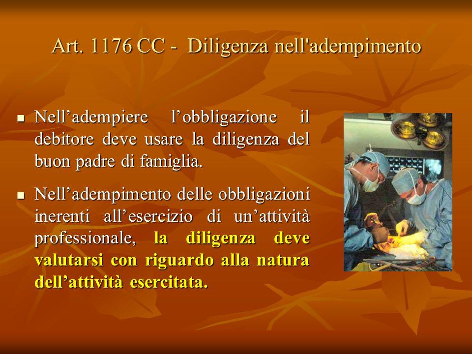 Art. 1176 CC - Diligenza nell'adempimento Nelladempiere lobbligazione il debitore deve usare la diligenza del buon padre di famiglia. Nelladempiere lo