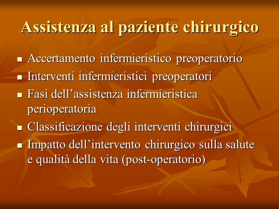 Assistenza al paziente chirurgico Accertamento infermieristico preoperatorio Accertamento infermieristico preoperatorio Interventi infermieristici pre