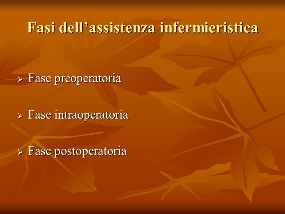 Fasi dellassistenza infermieristica Fase preoperatoria Fase preoperatoria Fase intraoperatoria Fase intraoperatoria Fase postoperatoria Fase postopera