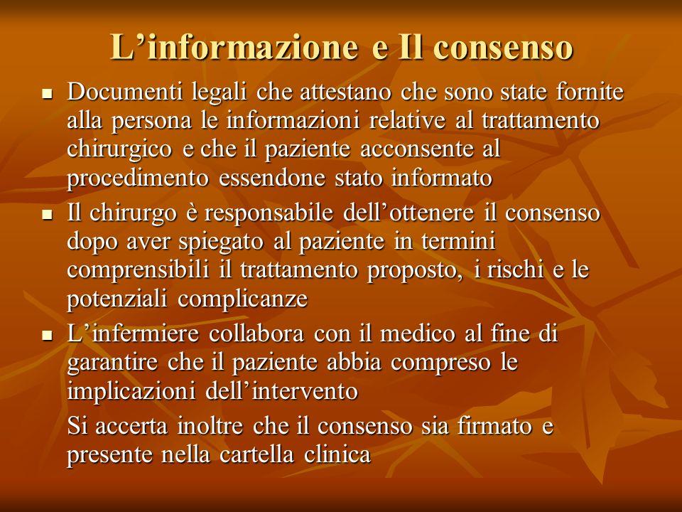 Linformazione e Il consenso Documenti legali che attestano che sono state fornite alla persona le informazioni relative al trattamento chirurgico e ch
