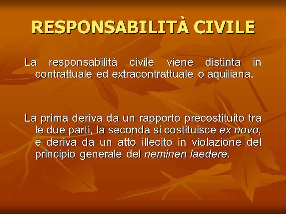 RESPONSABILITÀ CIVILE La responsabilità civile viene distinta in contrattuale ed extracontrattuale o aquiliana. La prima deriva da un rapporto precost