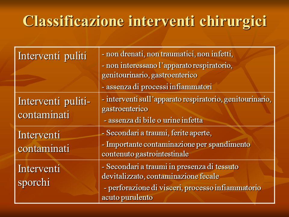 Classificazione interventi chirurgici Interventi puliti - non drenati, non traumatici, non infetti, - non interessano lapparato respiratorio, genitour