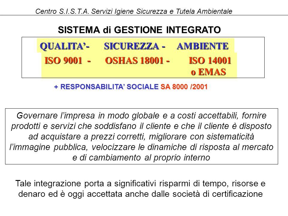 ISO 9001 - OSHAS 18001 - ISO 14001 o EMAS o EMAS QUALITA- SICUREZZA - AMBIENTE Centro S.I.S.T.A. Servizi Igiene Sicurezza e Tutela Ambientale SISTEMA