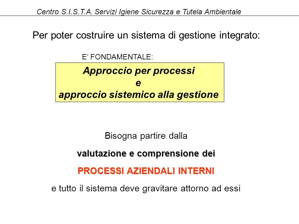 Approccio per processi e approccio sistemico alla gestione Per poter costruire un sistema di gestione integrato: Bisogna partire dalla valutazione e c