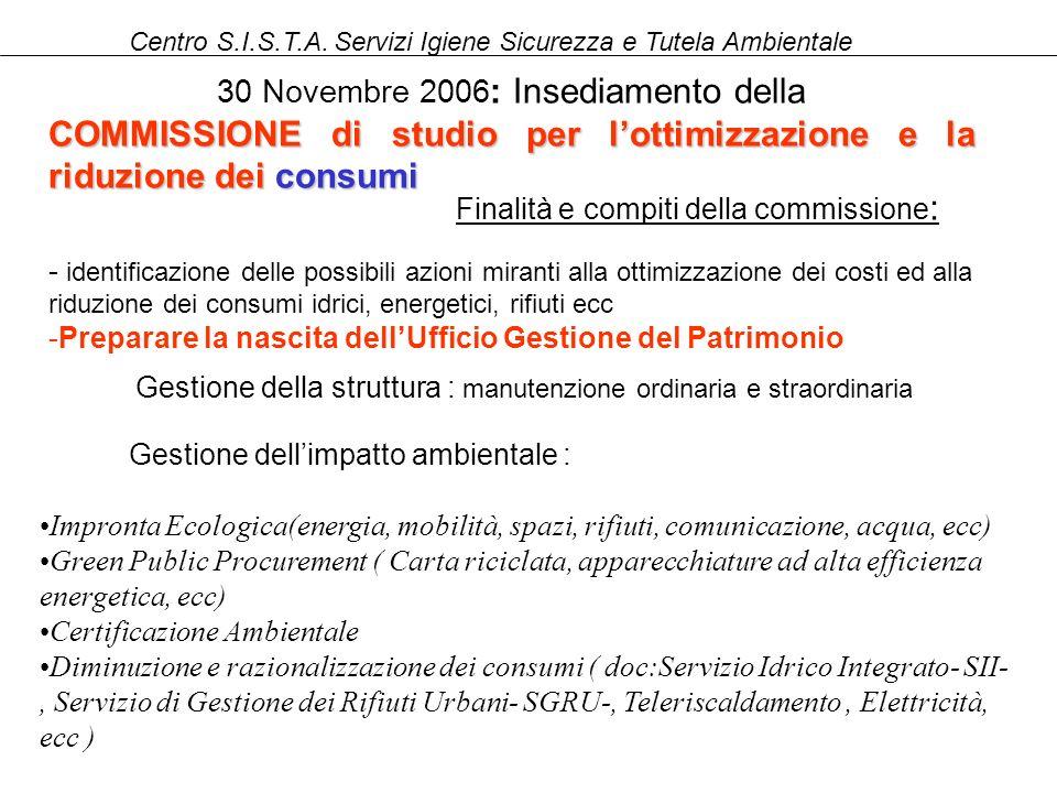 30 Novembre 2006 : Insediamento della COMMISSIONE di studio per lottimizzazione e la riduzione dei consumi - identificazione delle possibili azioni mi