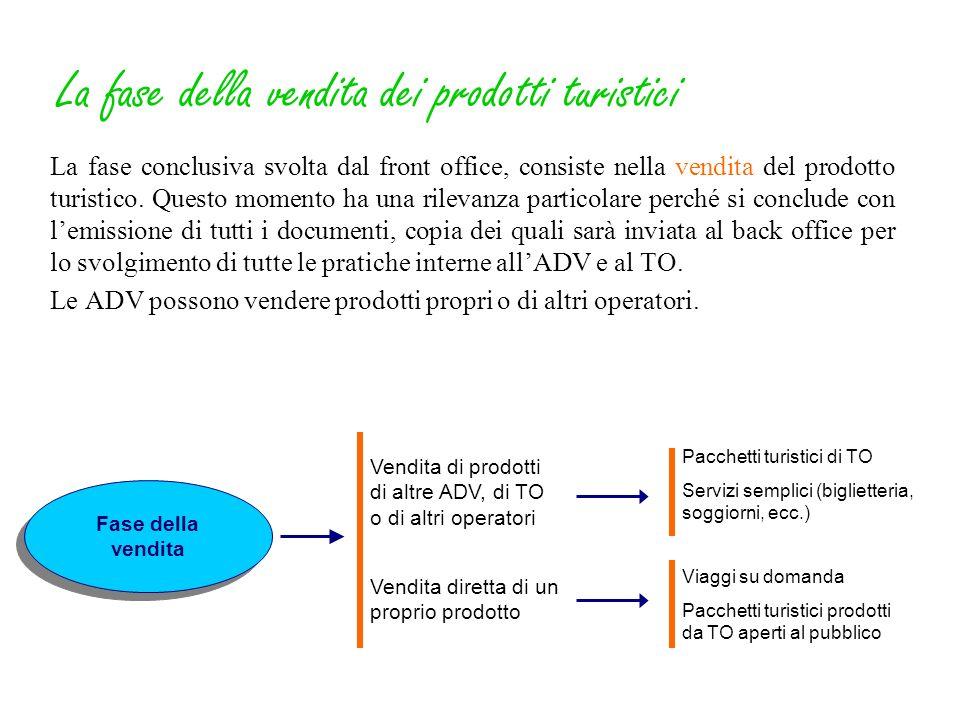 File prenotazione File prenotazione Sezione contenente i dati anagrafici del cliente Sezione relativa ai servizi richiesti e/o inclusi Sezione contene