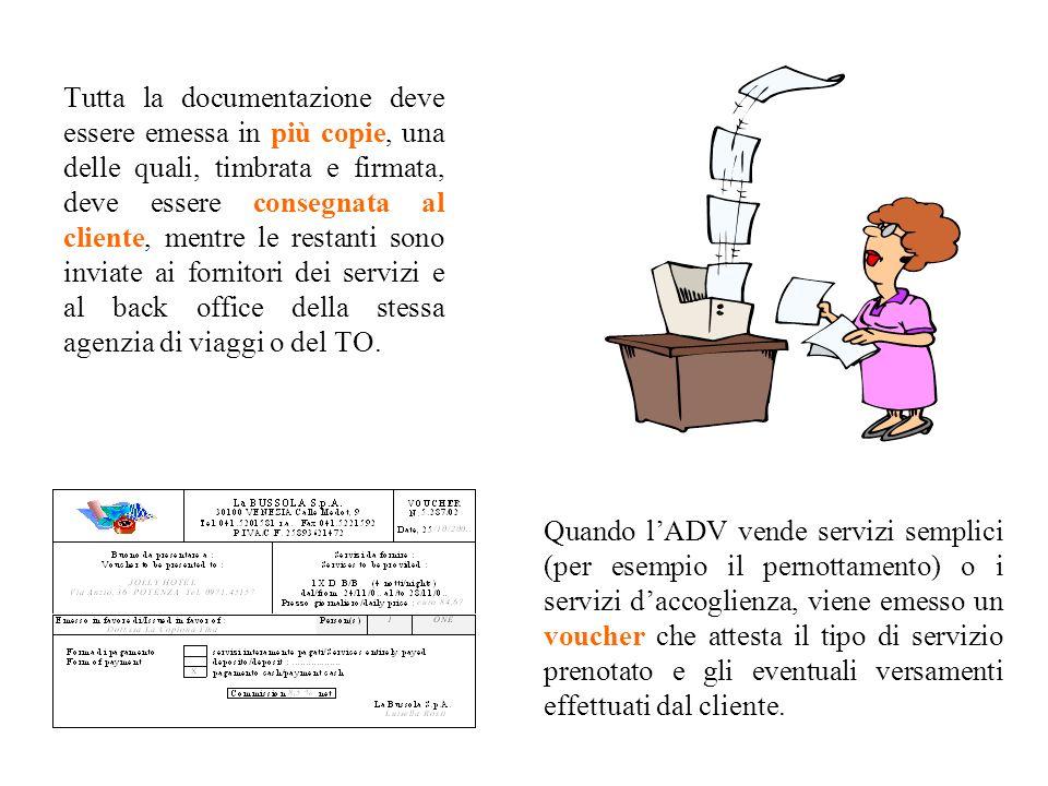 I documenti emessi dal FO allatto della vendita del servizio turistico sono diversi in relazione alle modalità di vendita (vendita diretta o vendita d