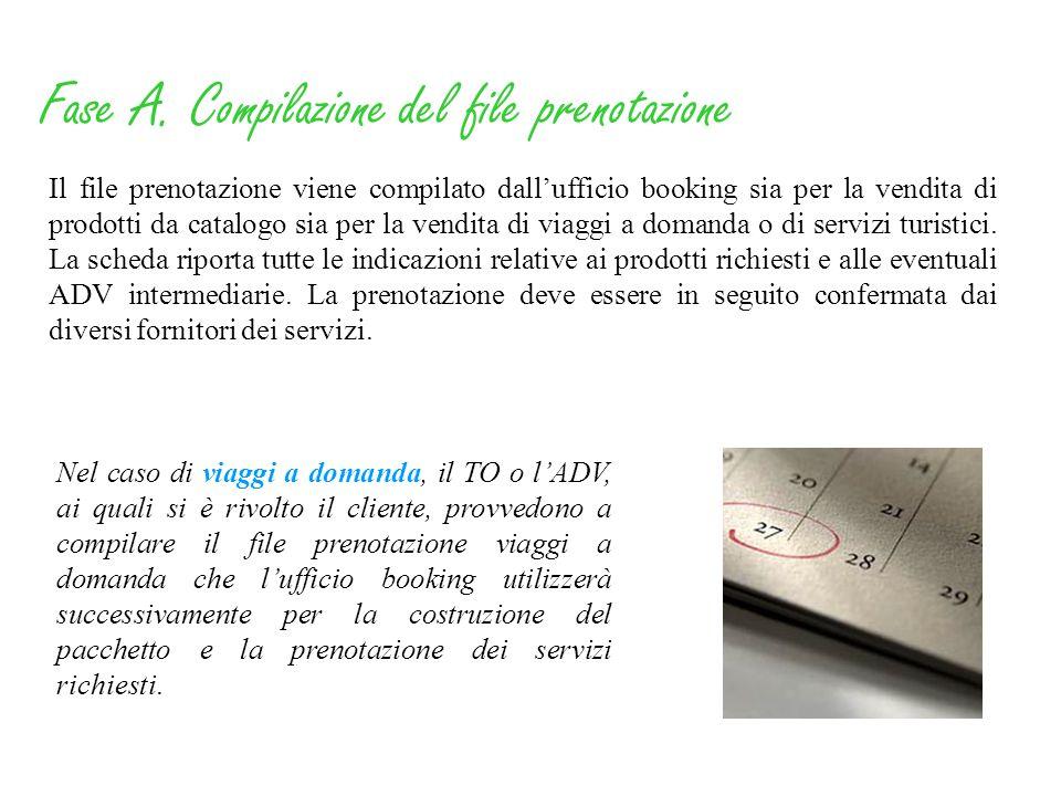fase A compilazione del file prenotazione: il file deve riportare tutti i dati relativi al prodotto e allagenzia intermediaria; fase B compilazione de
