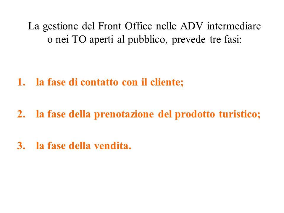 La gestione del Front Office nelle ADV intermediare o nei TO aperti al pubblico, prevede tre fasi: 1.la fase di contatto con il cliente; 2.la fase della prenotazione del prodotto turistico; 3.la fase della vendita.