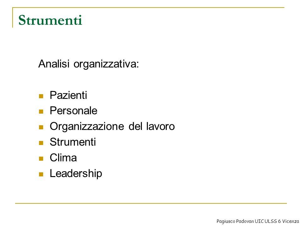 Strumenti Analisi organizzativa: Pazienti Personale Organizzazione del lavoro Strumenti Clima Leadership Pagiusco Padovan UIC ULSS 6 Vicenza