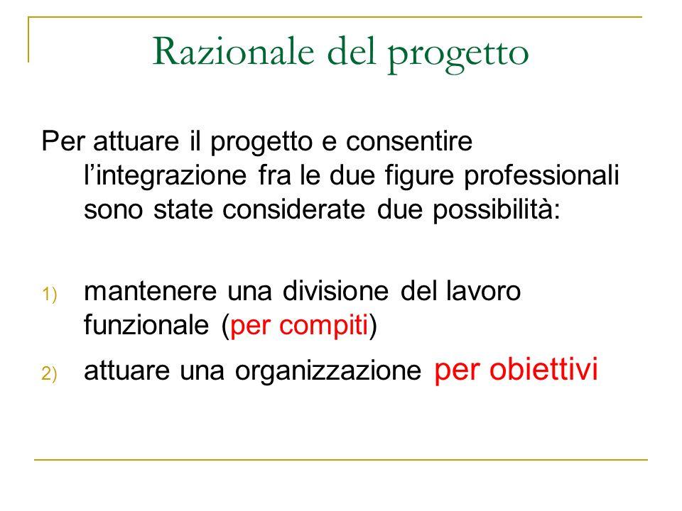 Razionale del progetto Per attuare il progetto e consentire lintegrazione fra le due figure professionali sono state considerate due possibilità: 1) m