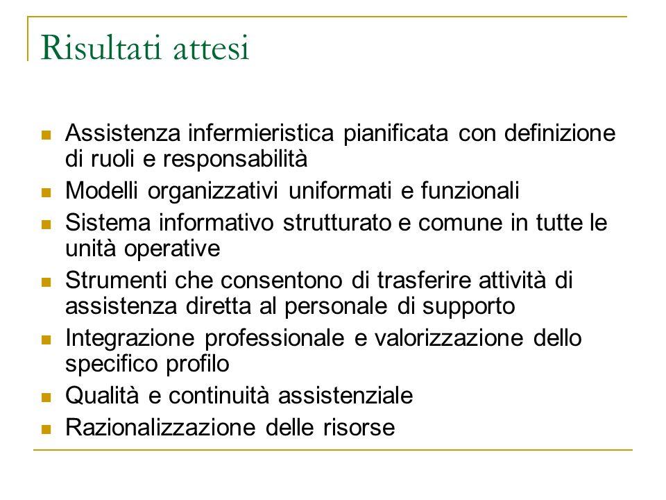 Risultati attesi Assistenza infermieristica pianificata con definizione di ruoli e responsabilità Modelli organizzativi uniformati e funzionali Sistem