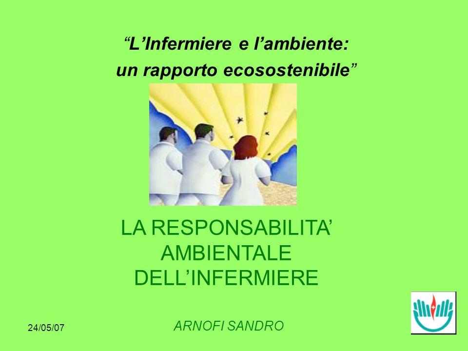 24/05/07 LInfermiere e lambiente: un rapporto ecosostenibile LA RESPONSABILITA AMBIENTALE DELLINFERMIERE ARNOFI SANDRO