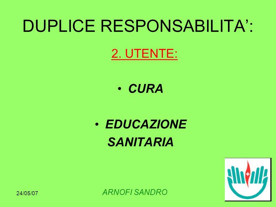 24/05/07 DUPLICE RESPONSABILITA: CURA EDUCAZIONE SANITARIA 2. UTENTE: ARNOFI SANDRO