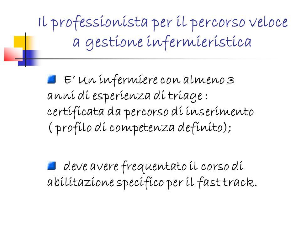 Formazione per gli infermieri corso di formazione ad hoc; corso della durata di 8 ore; Aspetti normativi; incontri con i singoli specialisti con lapprofondimento dei criteri di inclusioni e dei metodi di valutazione del paziente ( con esemplificazioni ).