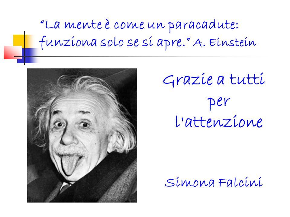 La mente è come un paracadute: funziona solo se si apre. A. Einstein Grazie a tutti per l'attenzione Simona Falcini