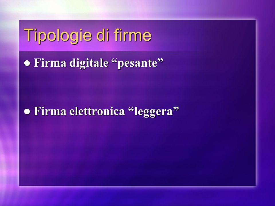 Tipologie di firme Firma digitale pesante Firma digitale pesante Firma elettronica leggera Firma elettronica leggera