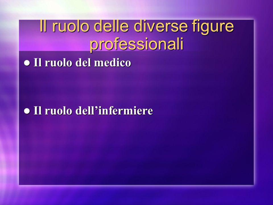 Il ruolo delle diverse figure professionali Il ruolo del medico Il ruolo del medico Il ruolo dellinfermiere Il ruolo dellinfermiere