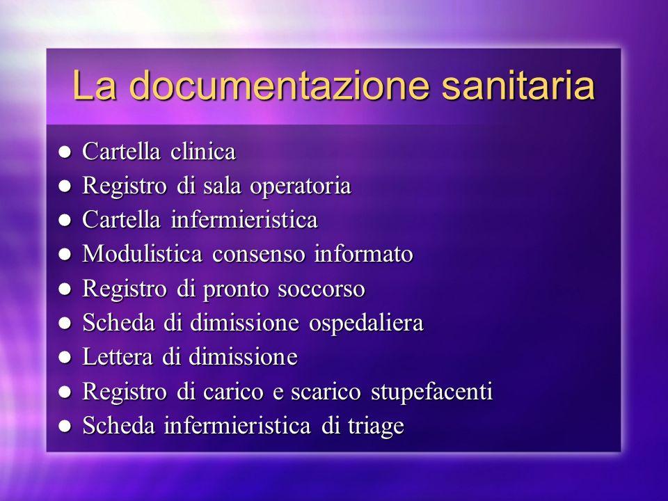 La documentazione sanitaria Cartella clinica Cartella clinica Registro di sala operatoria Registro di sala operatoria Cartella infermieristica Cartell