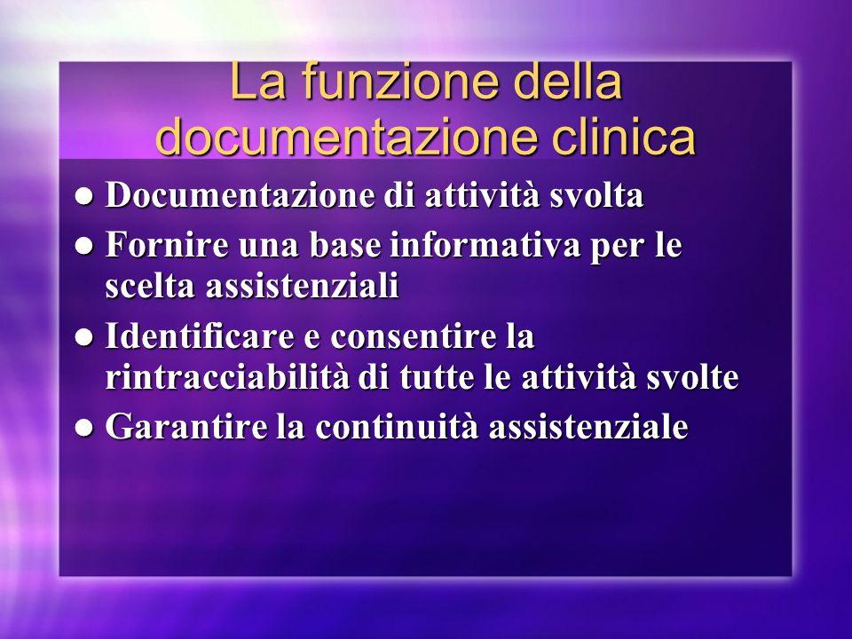 La funzione della documentazione clinica Documentazione di attività svolta Documentazione di attività svolta Fornire una base informativa per le scelt
