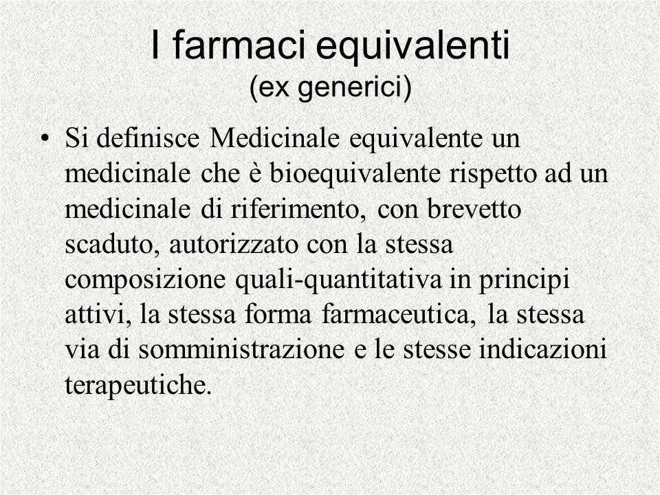 I farmaci equivalenti (ex generici) Si definisce Medicinale equivalente un medicinale che è bioequivalente rispetto ad un medicinale di riferimento, c