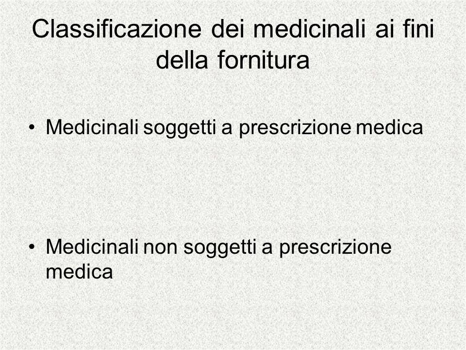 Classificazione dei medicinali ai fini della fornitura Medicinali soggetti a prescrizione medica Medicinali non soggetti a prescrizione medica