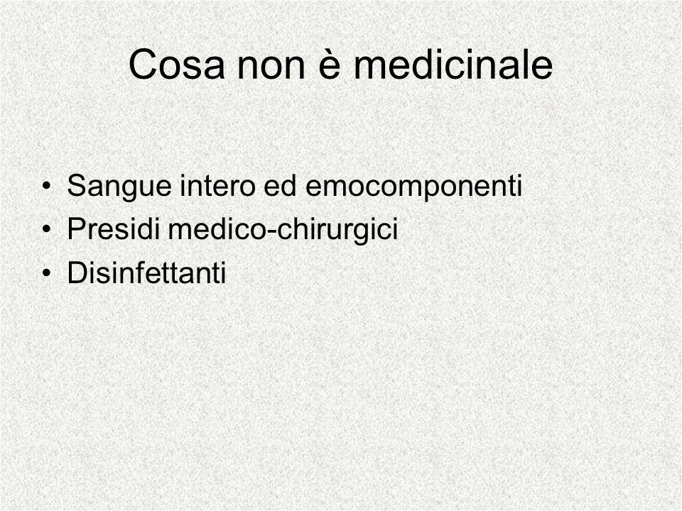 I farmaci campioni 1.